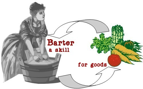 Benefits of barter trade system