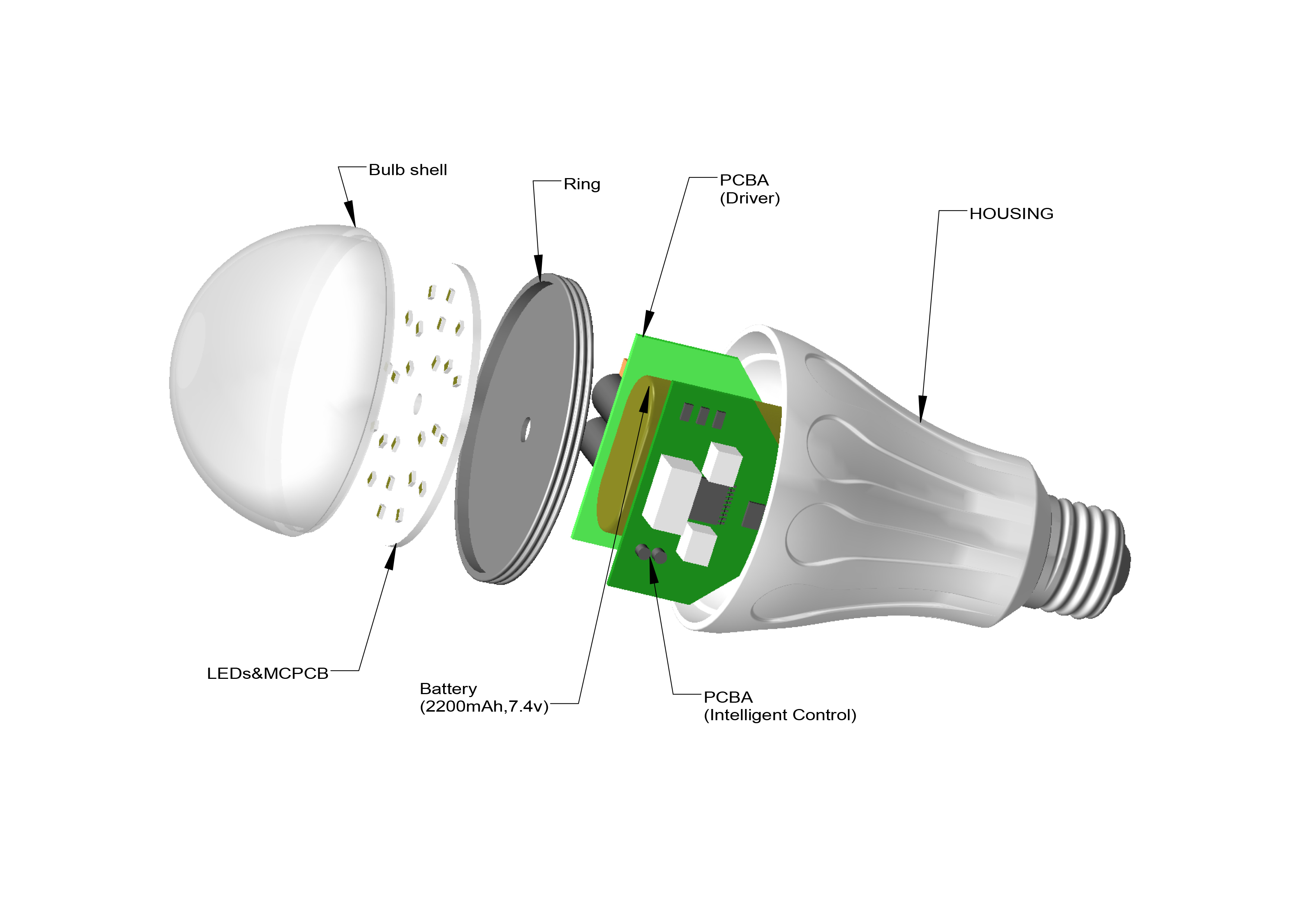 Smartcharge Smart Bulb Review One Problem